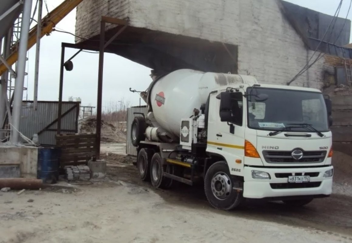 Заказать бетон ижевск маленький миксер купить бетон в абакане